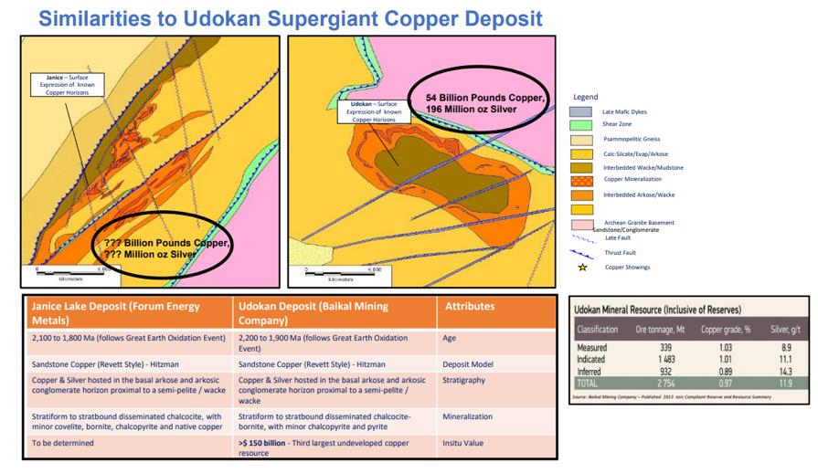 MiningMaven - copper